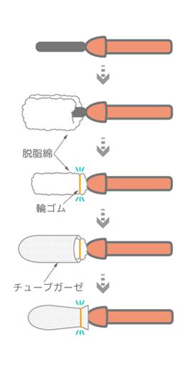 筆具の準備